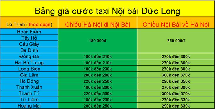 Bảng giá taxi sân bay nội bài Đức Long giá rẻ nhất